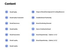 Content Ppt PowerPoint Presentation Summary Information