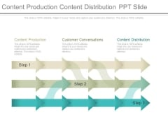 Content Production Content Distribution Ppt Slide