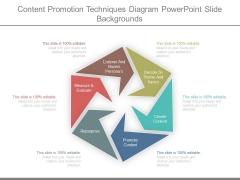 Content Promotion Techniques Diagram Powerpoint Slide Backgrounds
