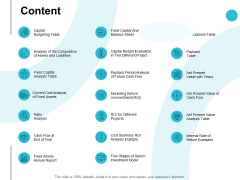 Content Ratio Analysis Ppt PowerPoint Presentation Styles Sample