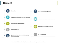 Content Retail Management Ppt PowerPoint Presentation Infographics Template