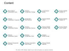 Content Slide Employee Compensation Structure Ppt PowerPoint Presentation Inspiration