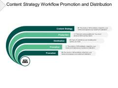 Content Strategy Workflow Promotion And Distribution Ppt PowerPoint Presentation Slides Background