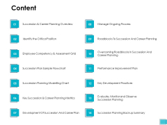 Content Succession Planning Ppt PowerPoint Presentation Slides Styles