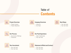 Content Writer Table Of Contents Ppt PowerPoint Presentation Slides Templates PDF