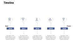 Content Writing For Website Proposal Timeline Ppt Portfolio Maker PDF