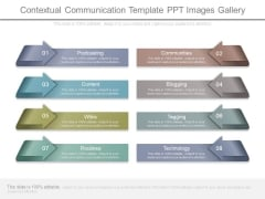 Contextual Communication Template Ppt Images Gallery
