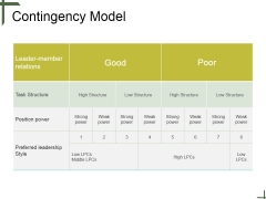 Contingency Model Ppt PowerPoint Presentation Examples