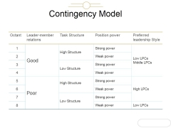 Contingency Model Ppt PowerPoint Presentation File Visuals