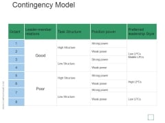 Contingency Model Ppt PowerPoint Presentation Ideas