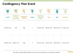 Contingency Plan Event Ppt PowerPoint Presentation Pictures Icons