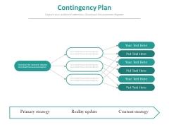 Contingency Plan Flow Chart Ppt Slides