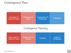 Contingency Plan Ppt PowerPoint Presentation Diagrams