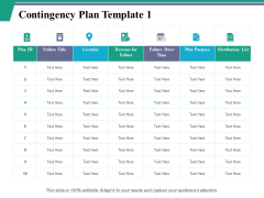Contingency Plan Ppt PowerPoint Presentation Layouts Graphics