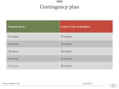 Contingency Plan Ppt PowerPoint Presentation Professional