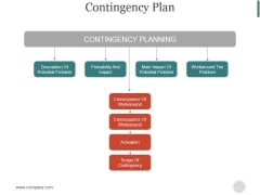 Contingency Plan Ppt PowerPoint Presentation Show