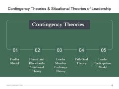 Contingency Theories And Situational Theories Of Leadership Ppt PowerPoint Presentation Designs