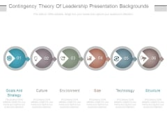 Contingency Theory Of Leadership Presentation Backgrounds