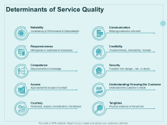 Continual Improvement Model Determinants Of Service Quality Ppt Slides Layouts PDF