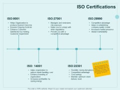 Continual Improvement Model ISO Certifications Ppt Inspiration Graphic Images PDF