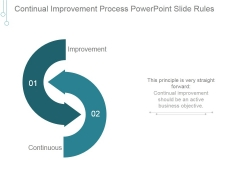 Continual Improvement Process Ppt PowerPoint Presentation Pictures