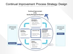 Continual Improvement Process Strategy Design Ppt PowerPoint Presentation Gallery Slideshow PDF