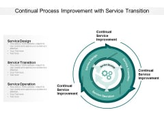Continual Process Improvement With Service Transition Ppt PowerPoint Presentation Outline Diagrams PDF