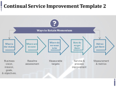 Continual Service Improvement Template 2 Ppt PowerPoint Presentation File Objects