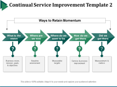Continual Service Improvement Template 2 Ppt PowerPoint Presentation Gallery Outline