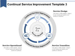 Continual Service Improvement Template 3 Ppt PowerPoint Presentation Ideas Styles