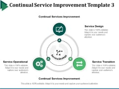 Continual Service Improvement Template 3 Ppt PowerPoint Presentation Portfolio Guidelines