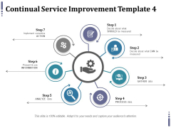 Continual Service Improvement Template 4 Ppt PowerPoint Presentation Portfolio Samples
