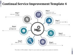 Continual Service Improvement Template 4 Ppt PowerPoint Presentation Portfolio Samples