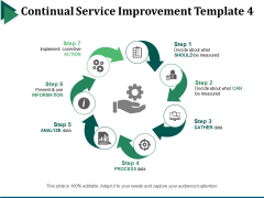 Continual Service Improvement Template 4 Ppt PowerPoint Presentation Portfolio Styles