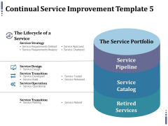 Continual Service Improvement Template 5 Ppt PowerPoint Presentation Icon Designs Download