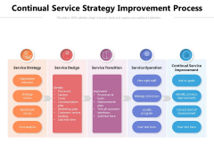 Continual Service Strategy Improvement Process Ppt PowerPoint Presentation Gallery Example Introduction PDF