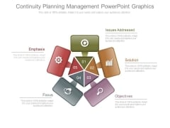 Continuity Planning Management Powerpoint Graphics