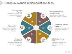 Continuous Audit Implementation Steps Ppt PowerPoint Presentation Background Images