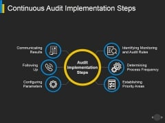 Continuous Audit Implementation Steps Ppt PowerPoint Presentation Icon Graphics