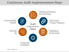 Continuous Audit Implementation Steps Ppt PowerPoint Presentation Slide Download