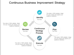 Continuous Business Improvement Strategy Ppt Powerpoint Presentation Styles Backgrounds