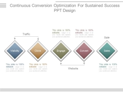 Continuous Conversion Optimization For Sustained Success Ppt Design