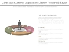 Continuous Customer Engagement Diagram Powerpoint Layout