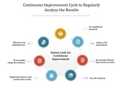 Continuous Improvement Cycle To Regularly Analyze The Results Ppt PowerPoint Presentation Ideas Background PDF