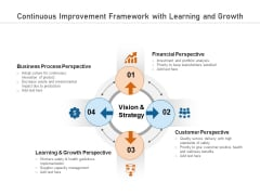Continuous Improvement Framework With Learning And Growth Ppt PowerPoint Presentation File Background Image PDF