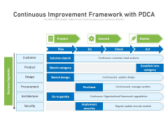 Continuous Improvement Framework With PDCA Ppt PowerPoint Presentation File Graphics Pictures PDF