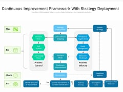 Continuous Improvement Framework With Strategy Deployment Ppt PowerPoint Presentation File Slides PDF