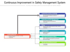 Continuous Improvement In Safety Management System Ppt PowerPoint Presentation File Smartart PDF
