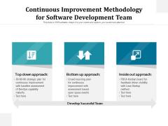Continuous Improvement Methodology For Software Development Team Ppt PowerPoint Presentation Gallery Design Ideas PDF