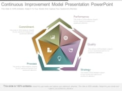 Continuous Improvement Model Presentation Powerpoint